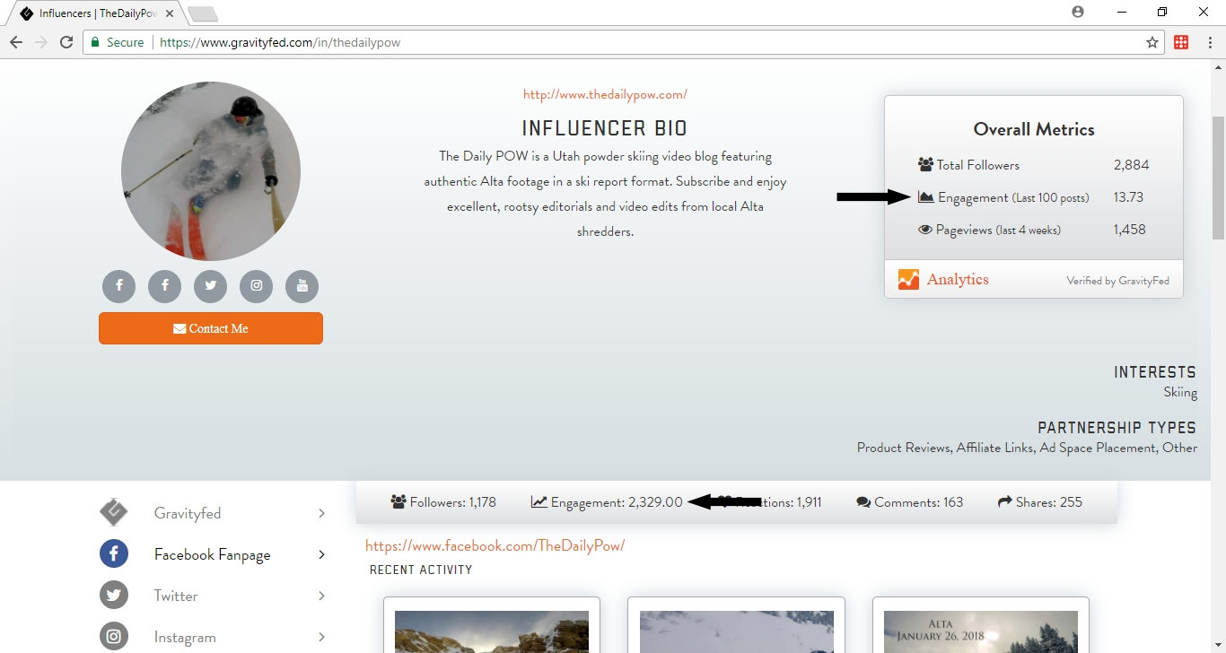 The Daily Pow Influencer